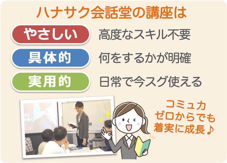 コミュニケーション講座の特徴